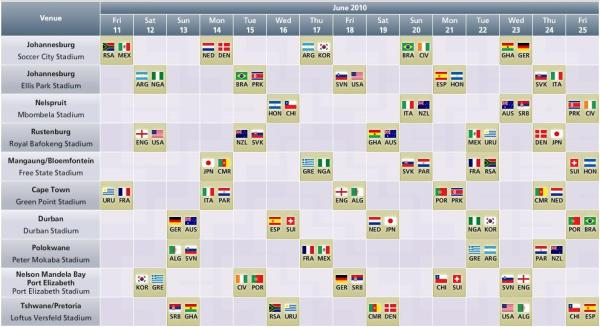 World Cup 2010 Schedule